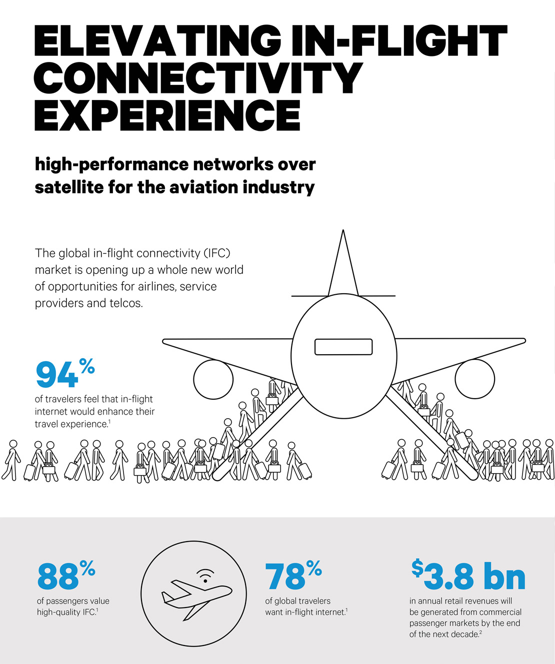 Enabling The Unlimited Sky Ses Quickly Create Highquality Network Diagrams Drawing Infographic