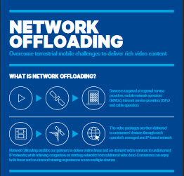 Network Offloading Infographic