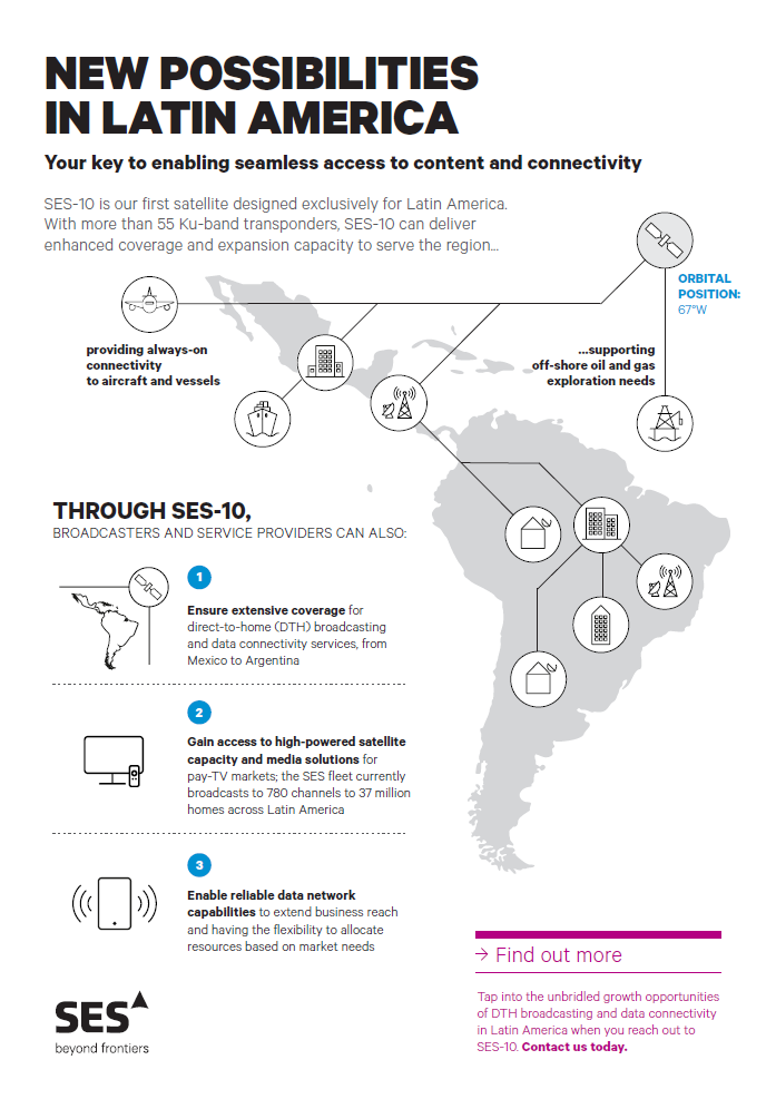 New Possibilities in Latin America Infographic