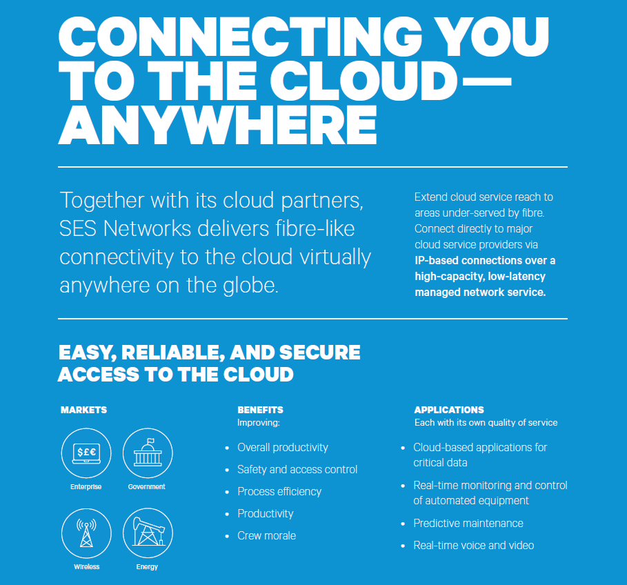 SES_Cloud_Microsoft_Azure_Connecting_you_to_the_Cloud_Anywhere_infographic