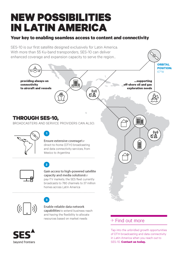 Infographic: New Possibilities in Latin America