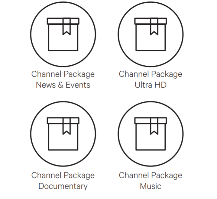 Linear TV Channels packages